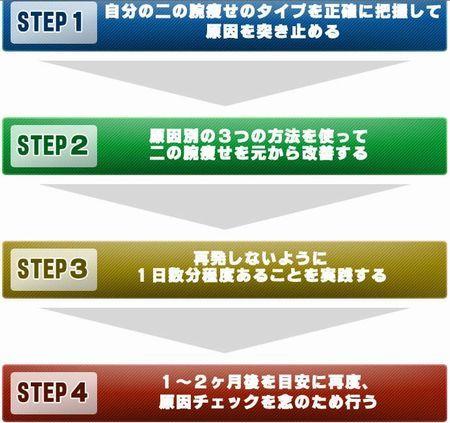 ninoude step.jpg
